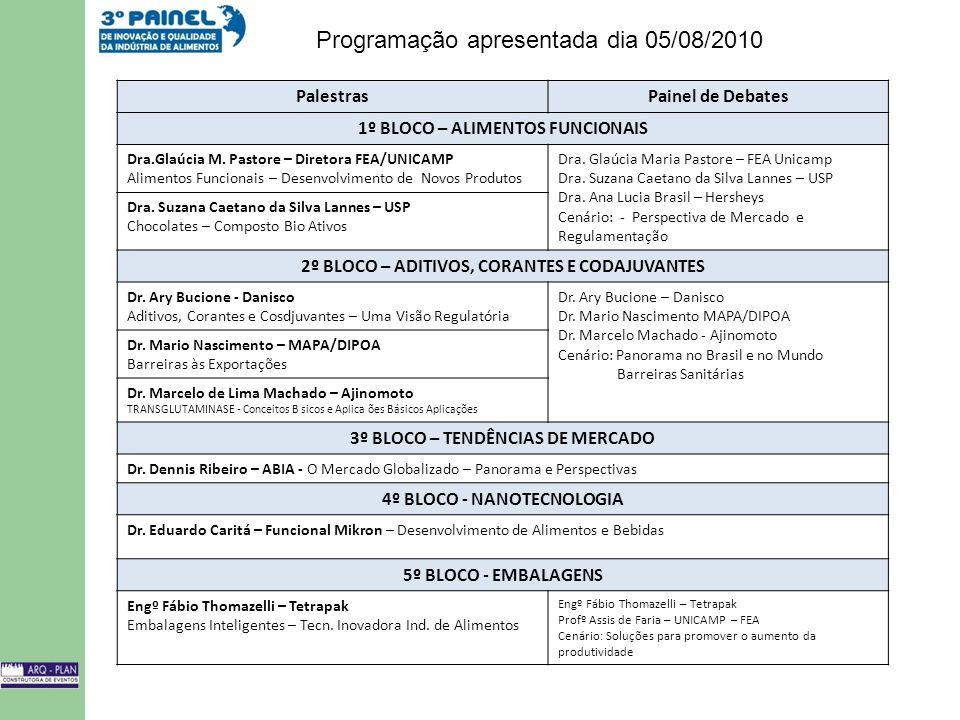 Programação apresentada dia 05/08/2010