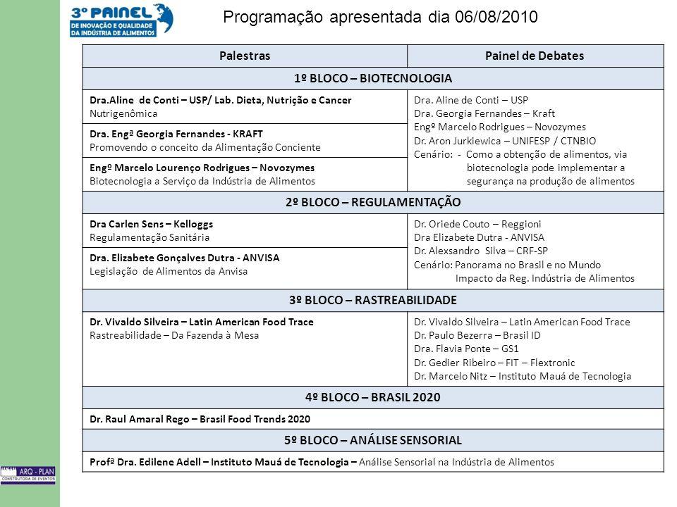 Programação apresentada dia 06/08/2010