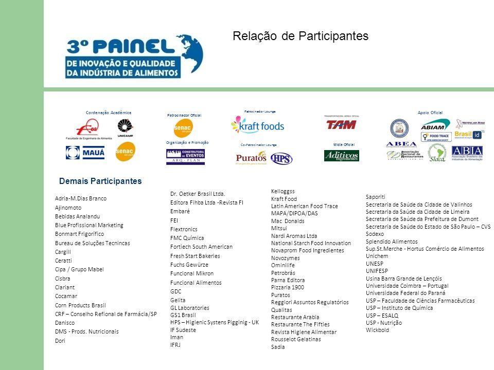 Organização e Promoção Co-Patrocinador Lounge