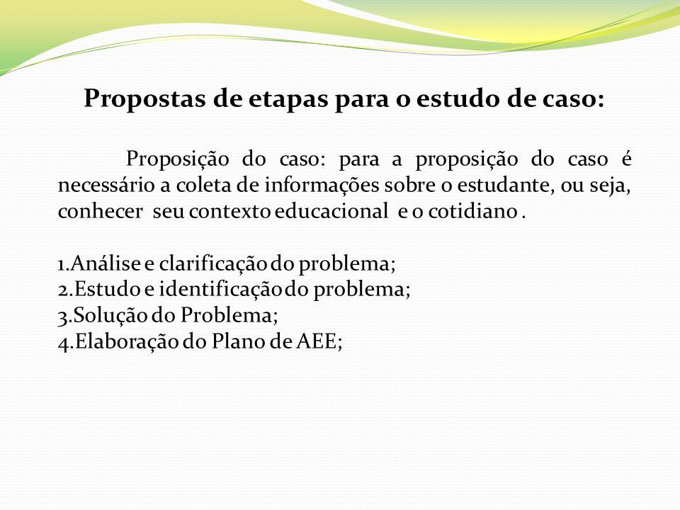 Propostas de etapas para o estudo de caso: