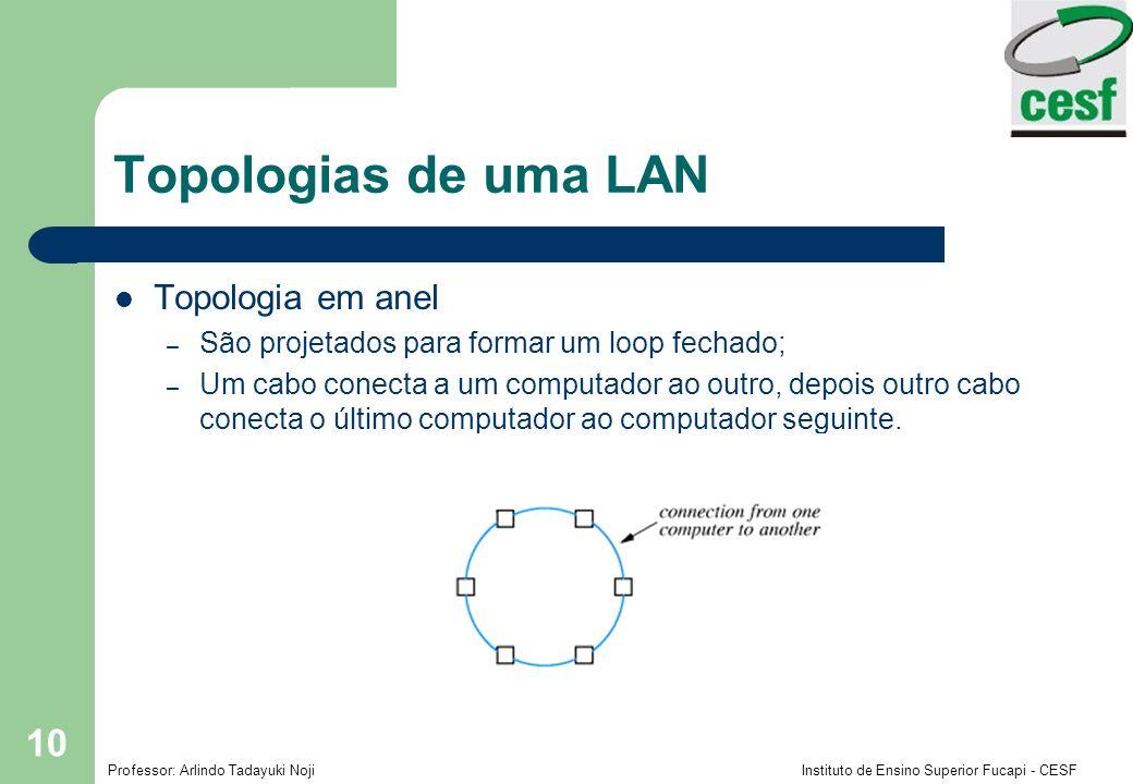 Topologias de uma LAN Topologia em anel