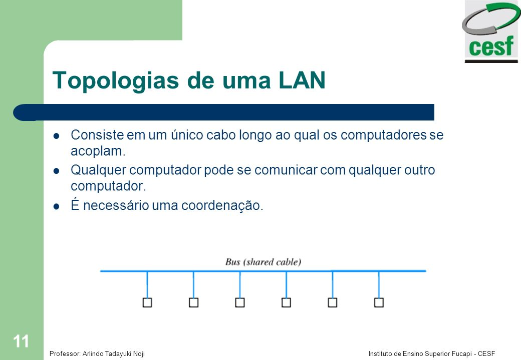 Topologias de uma LANConsiste em um único cabo longo ao qual os computadores se acoplam.