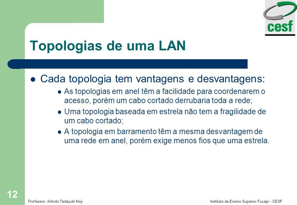 Topologias de uma LAN Cada topologia tem vantagens e desvantagens: