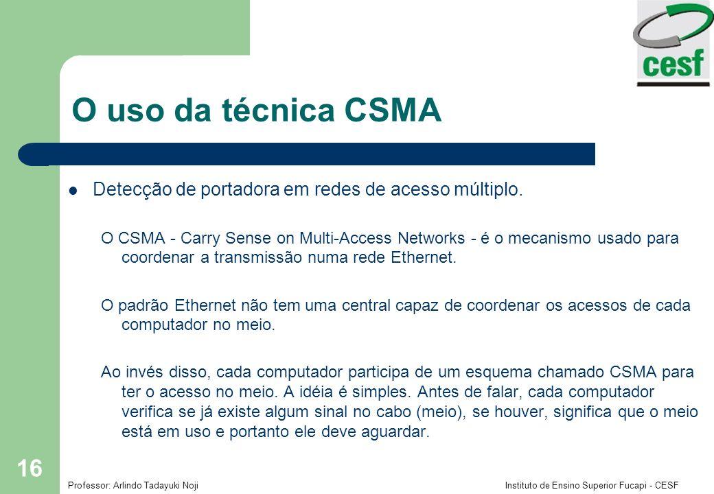 O uso da técnica CSMADetecção de portadora em redes de acesso múltiplo.