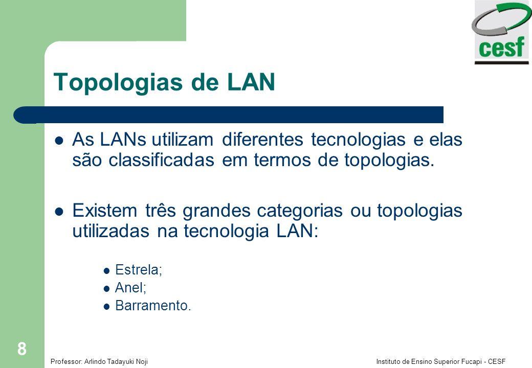 Topologias de LAN As LANs utilizam diferentes tecnologias e elas são classificadas em termos de topologias.