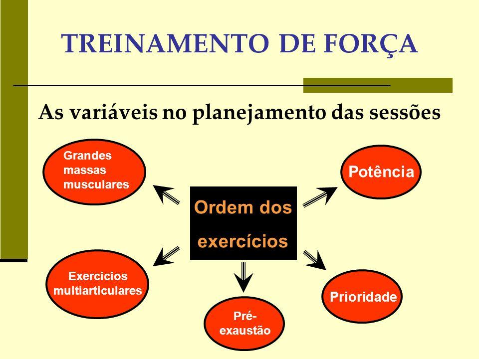 As variáveis no planejamento das sessões Exercicios multiarticulares