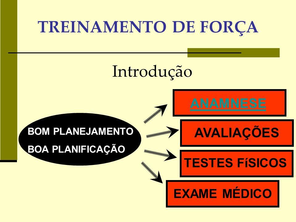 TREINAMENTO DE FORÇA Introdução ANAMNESE AVALIAÇÕES TESTES FíSICOS