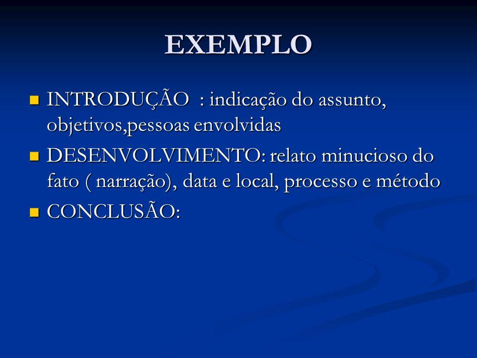 EXEMPLO INTRODUÇÃO : indicação do assunto, objetivos,pessoas envolvidas.