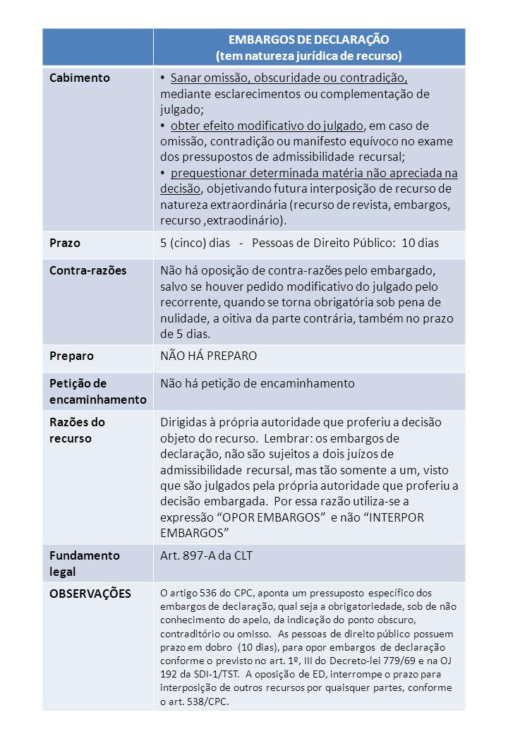 EMBARGOS DE DECLARAÇÃO (tem natureza jurídica de recurso)
