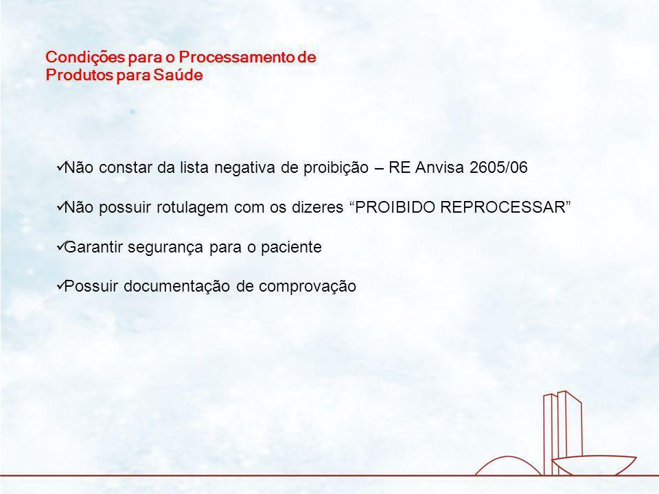 Condições para o Processamento de Produtos para Saúde