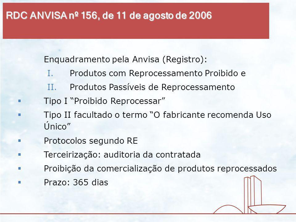 RDC ANVISA nº 156, de 11 de agosto de 2006