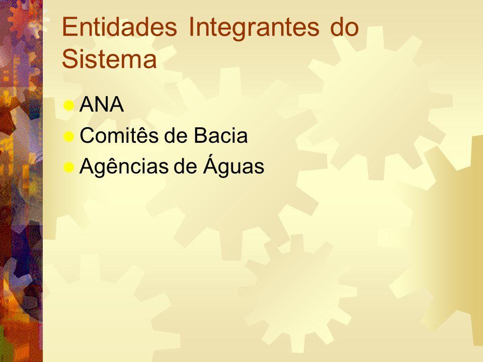 Entidades Integrantes do Sistema
