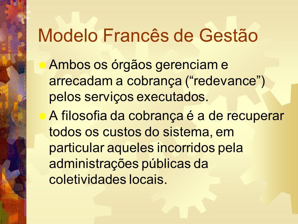 Modelo Francês de Gestão
