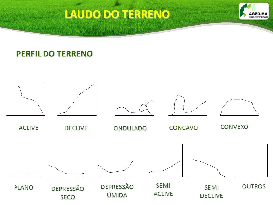 LAUDO DO TERRENO PERFIL DO TERRENO ACLIVE DECLIVE ONDULADO CONCAVO