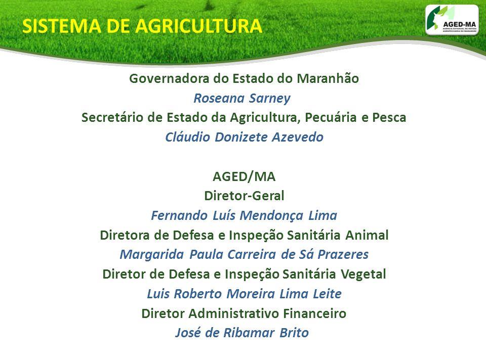 SISTEMA DE AGRICULTURA