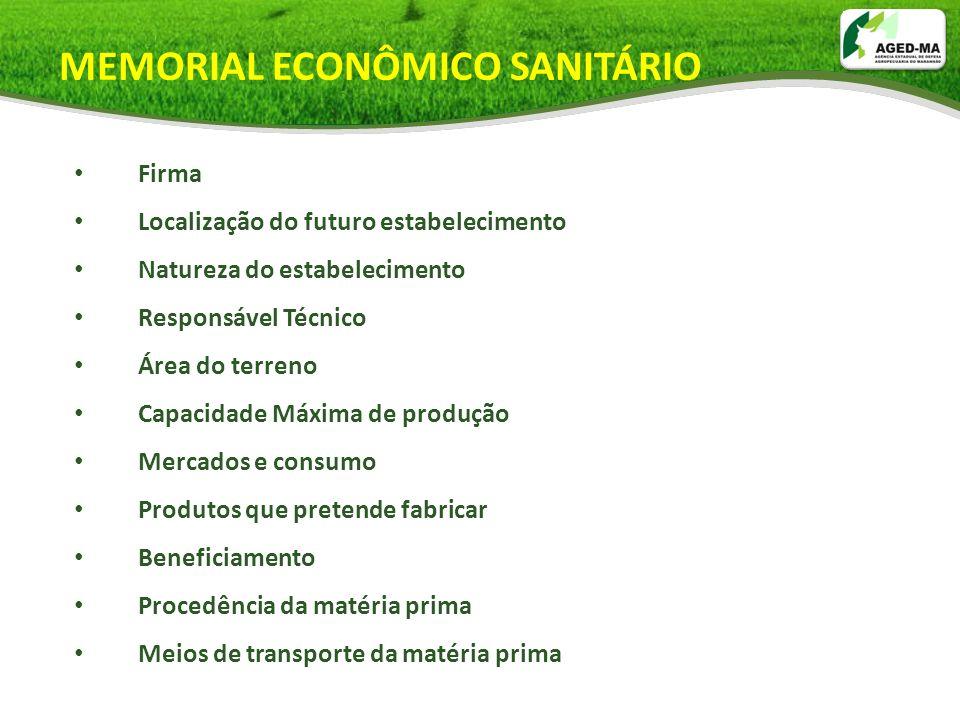 MEMORIAL ECONÔMICO SANITÁRIO