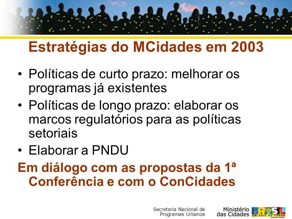 Estratégias do MCidades em 2003