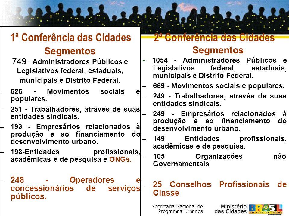 1ª Conferência das Cidades