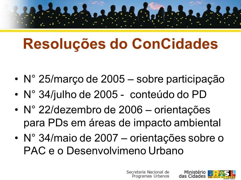 Resoluções do ConCidades