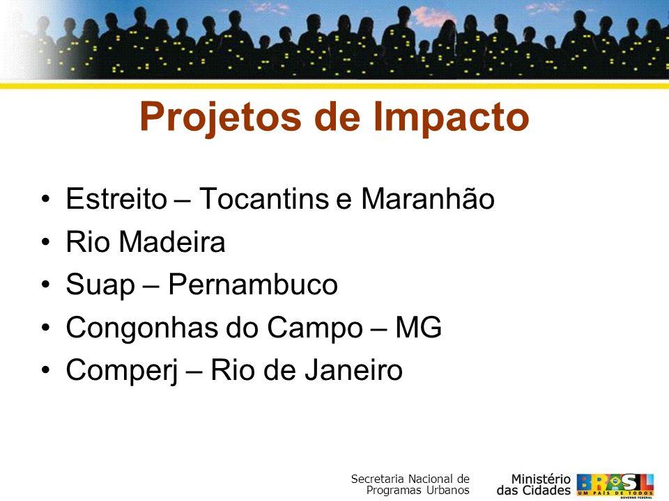 Projetos de Impacto Estreito – Tocantins e Maranhão Rio Madeira