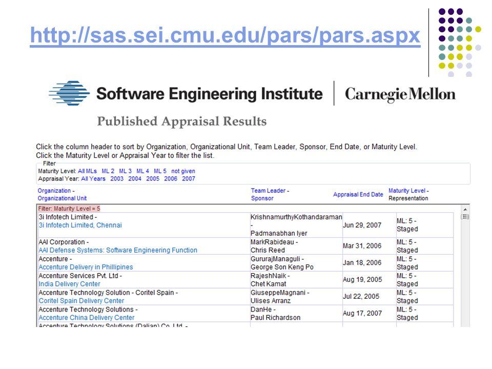 http://sas.sei.cmu.edu/pars/pars.aspx