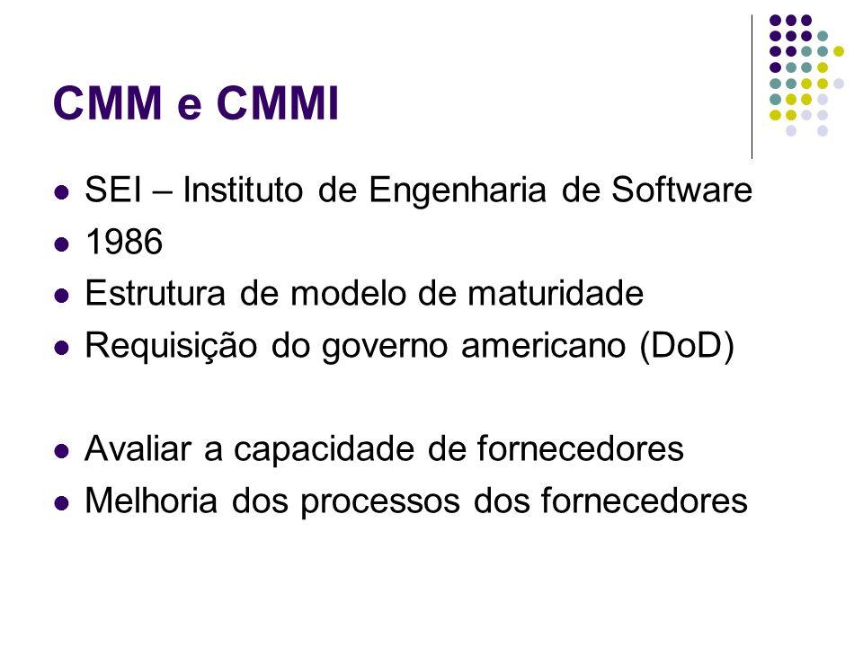 CMM e CMMI SEI – Instituto de Engenharia de Software 1986