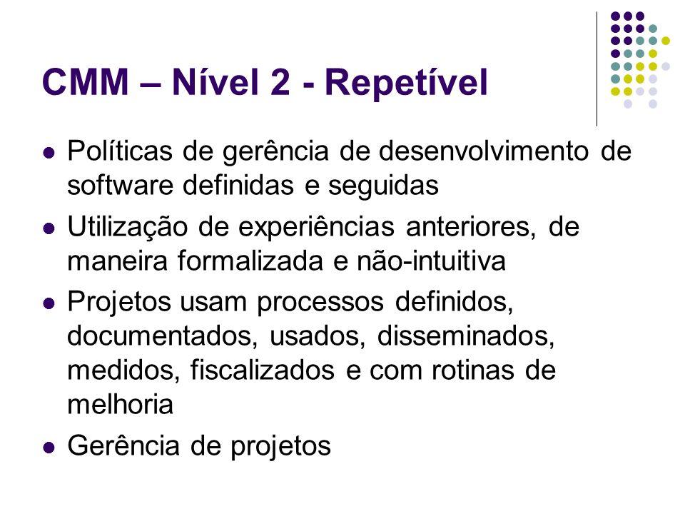 CMM – Nível 2 - RepetívelPolíticas de gerência de desenvolvimento de software definidas e seguidas.