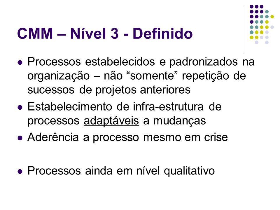 CMM – Nível 3 - DefinidoProcessos estabelecidos e padronizados na organização – não somente repetição de sucessos de projetos anteriores.