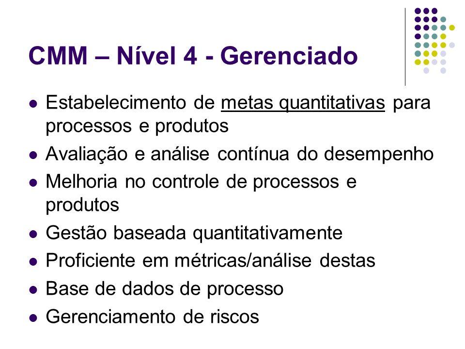 CMM – Nível 4 - Gerenciado