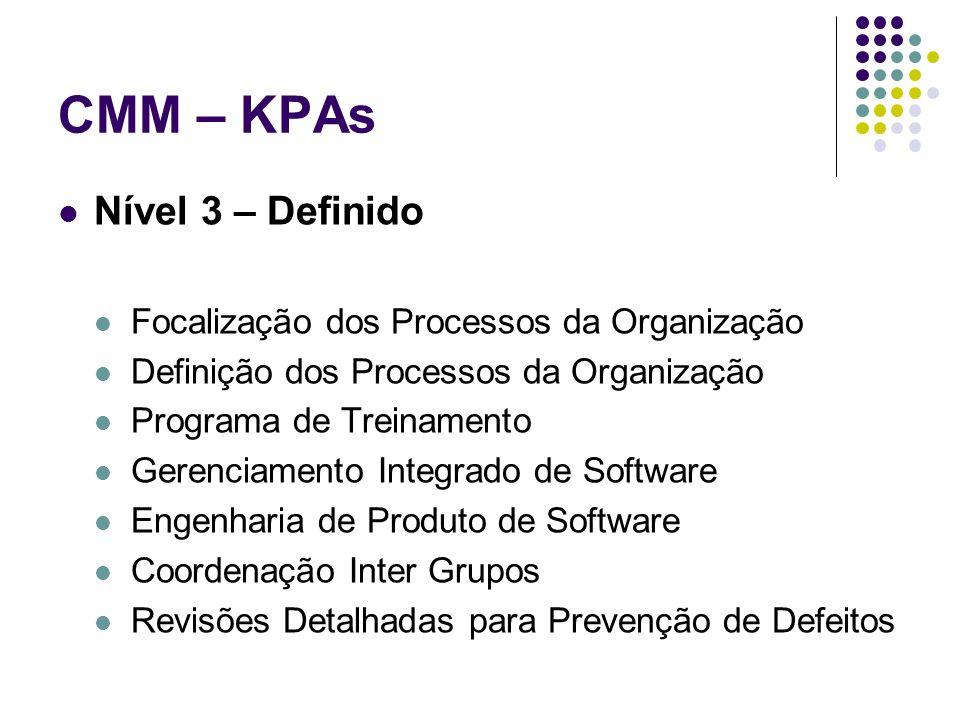 CMM – KPAs Nível 3 – Definido Focalização dos Processos da Organização