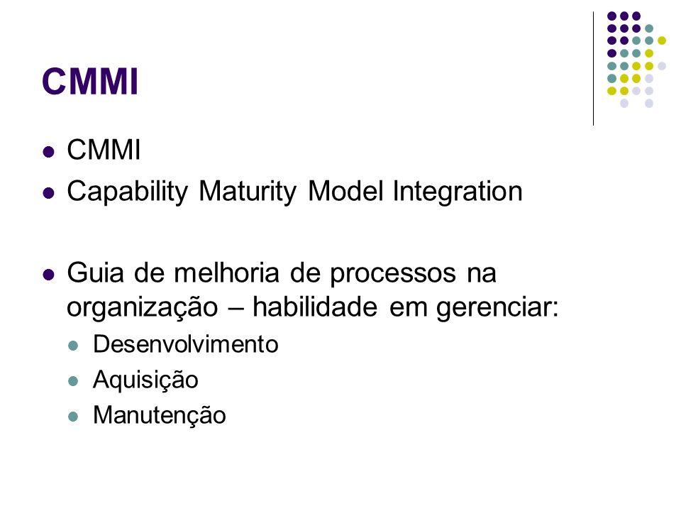CMMI CMMI Capability Maturity Model Integration