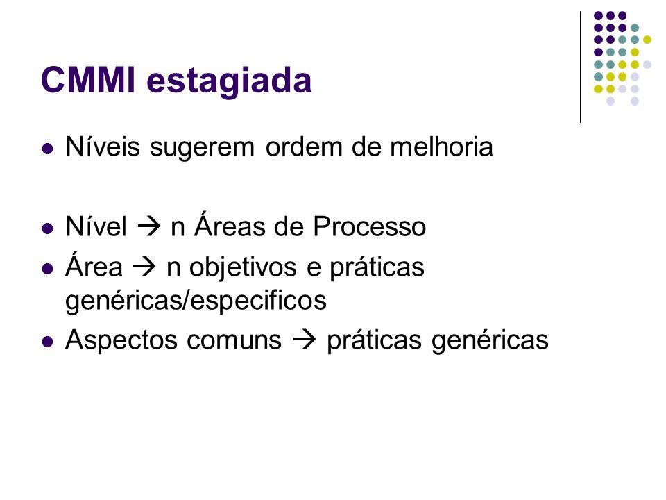 CMMI estagiada Níveis sugerem ordem de melhoria