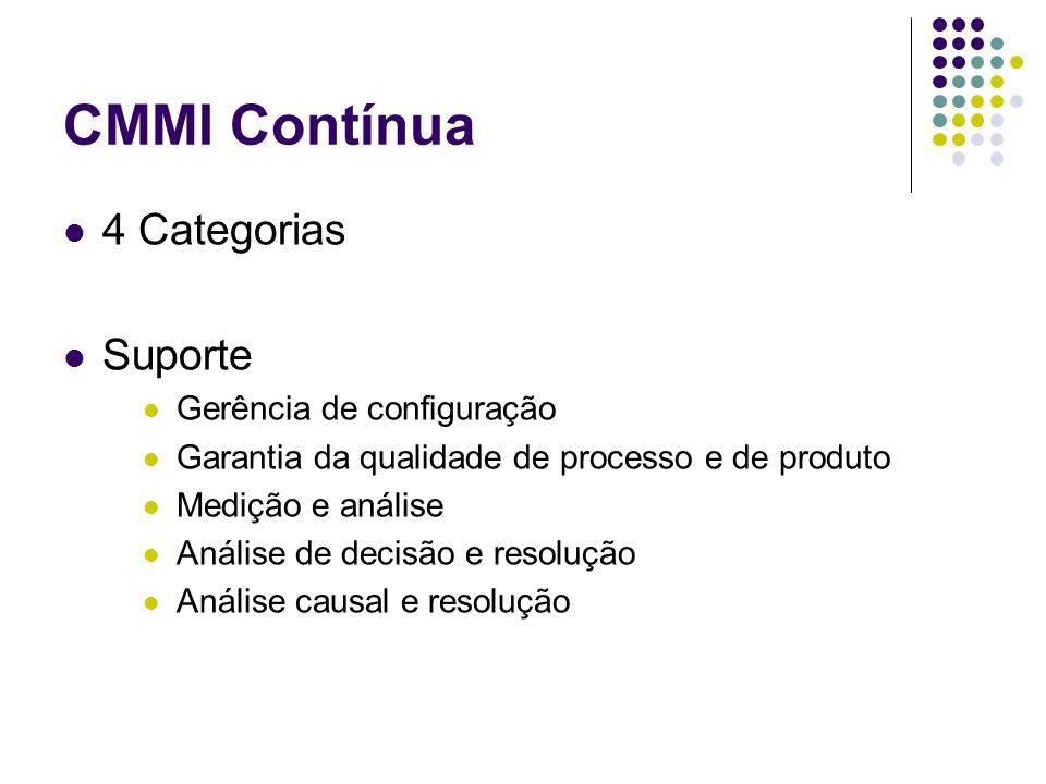 CMMI Contínua 4 Categorias Suporte Gerência de configuração