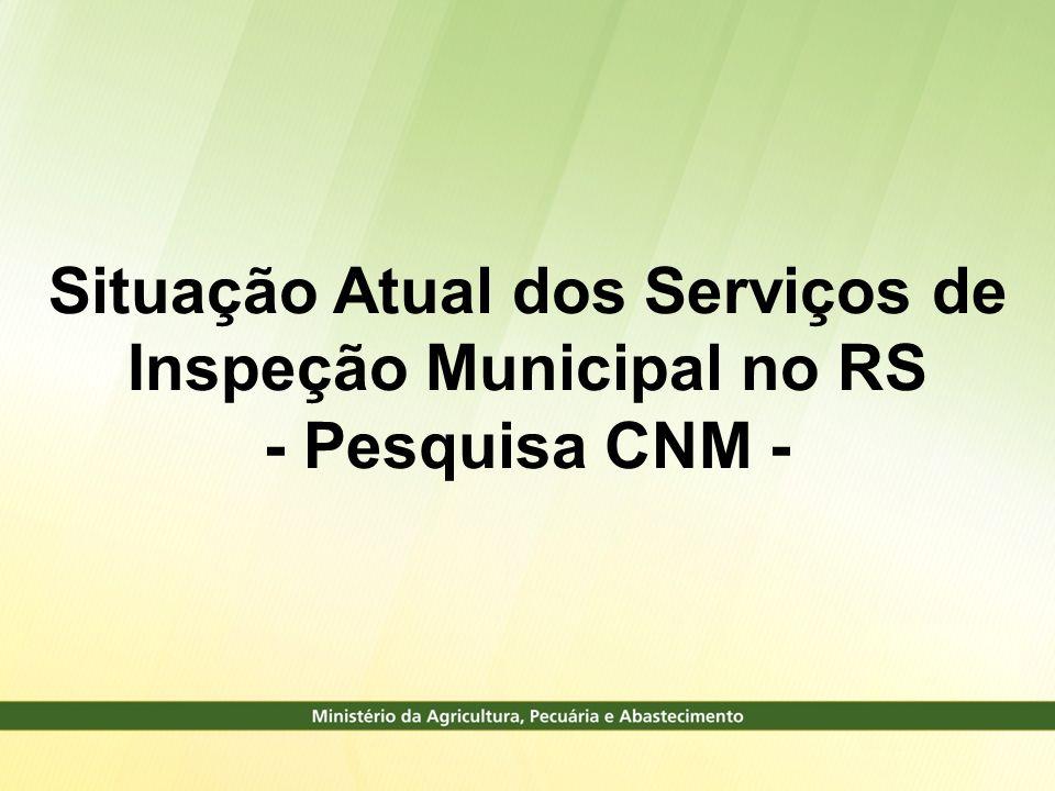 Situação Atual dos Serviços de Inspeção Municipal no RS