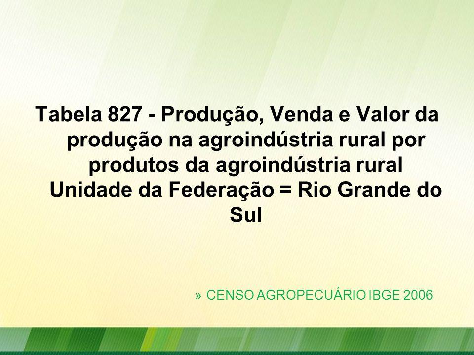 Tabela 827 - Produção, Venda e Valor da produção na agroindústria rural por produtos da agroindústria rural Unidade da Federação = Rio Grande do Sul