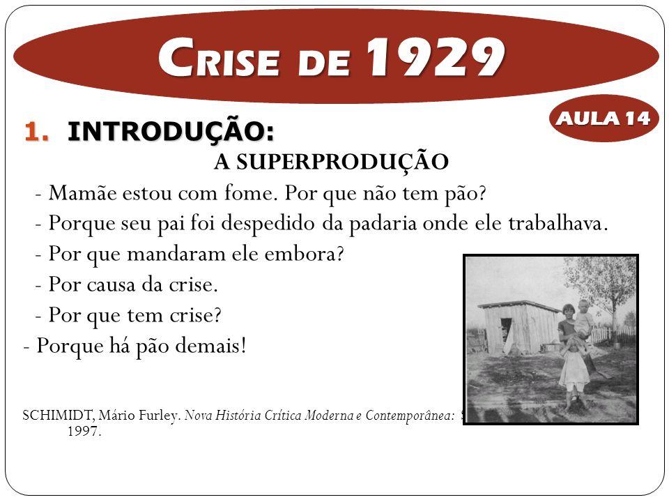 CRISE DE 1929 INTRODUÇÃO: A SUPERPRODUÇÃO