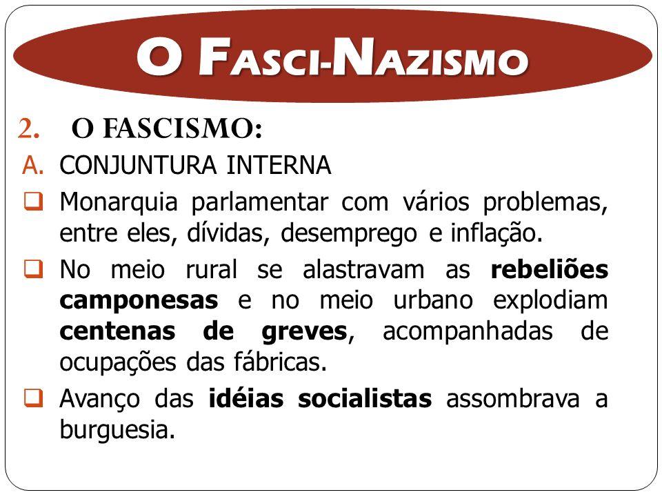O FASCI-NAZISMO O FASCISMO: CONJUNTURA INTERNA