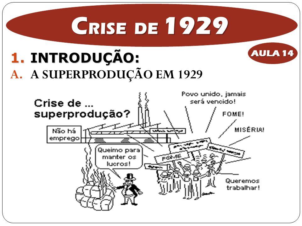 CRISE DE 1929 AULA 14 INTRODUÇÃO: A SUPERPRODUÇÃO EM 1929