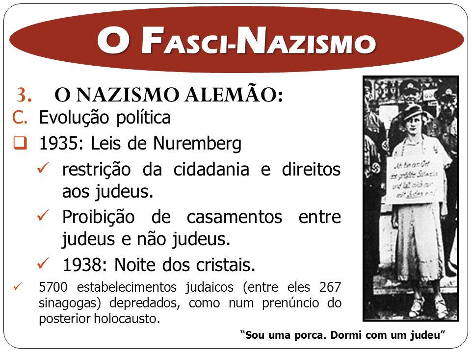 O FASCI-NAZISMO O NAZISMO ALEMÃO: Evolução política