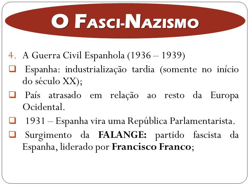 O FASCI-NAZISMO A Guerra Civil Espanhola (1936 – 1939)