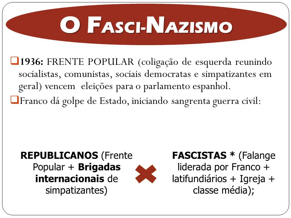 O FASCI-NAZISMO