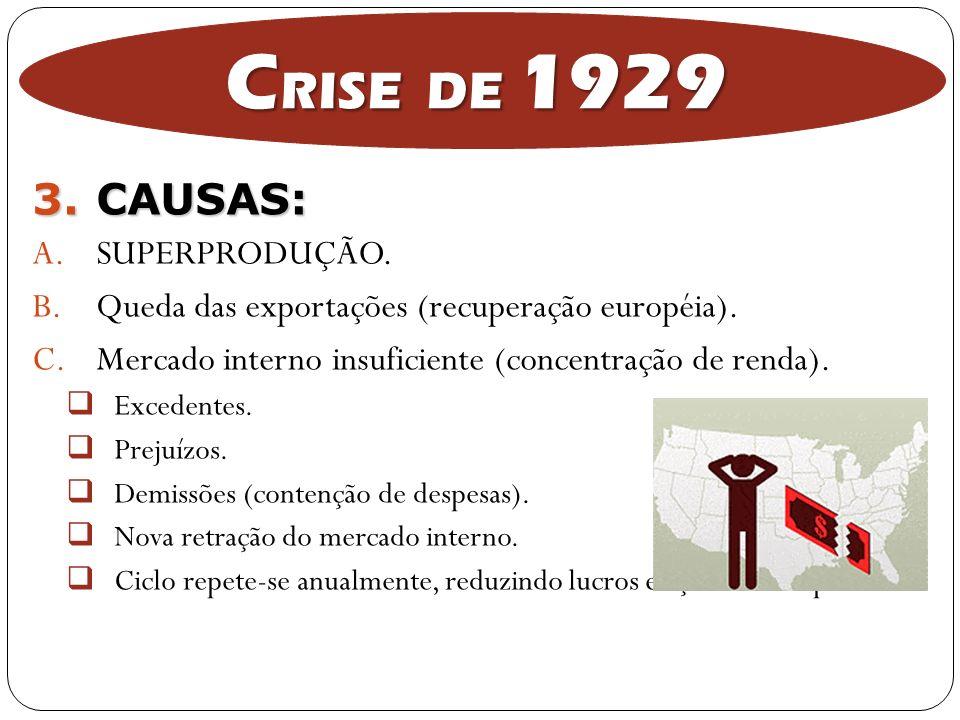 CRISE DE 1929 CAUSAS: SUPERPRODUÇÃO.