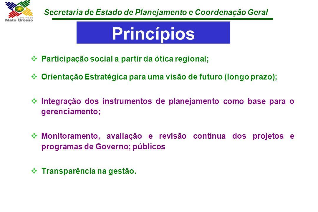 Princípios Participação social a partir da ótica regional;
