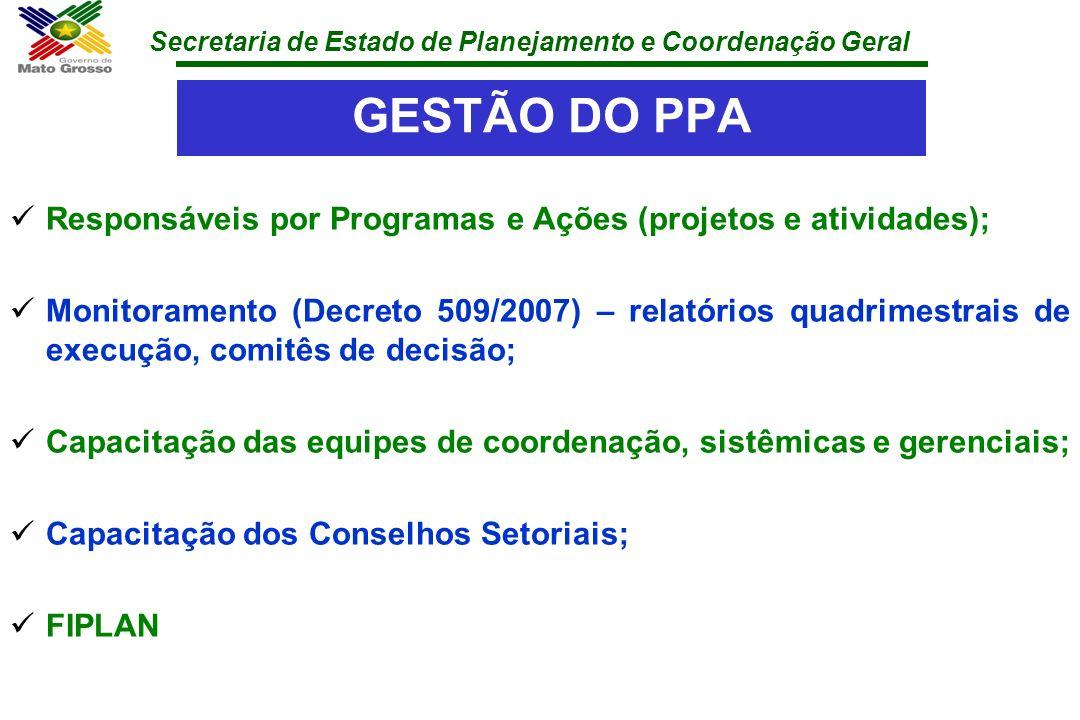 GESTÃO DO PPAResponsáveis por Programas e Ações (projetos e atividades);