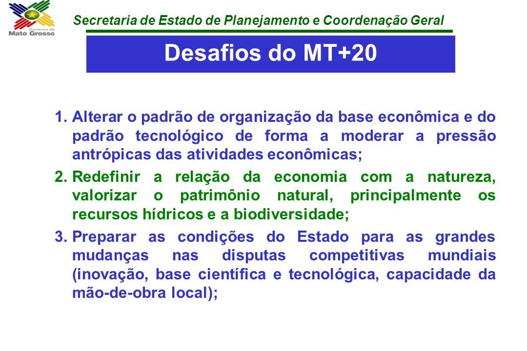 Desafios do MT+20