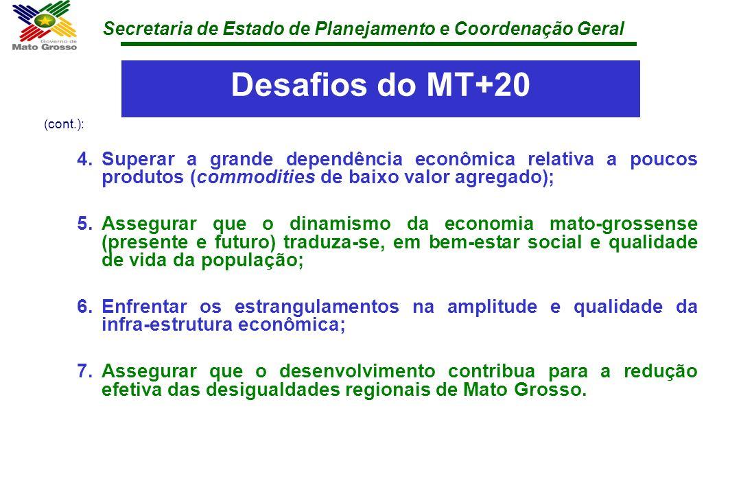 Desafios do MT+20 (cont.): Superar a grande dependência econômica relativa a poucos produtos (commodities de baixo valor agregado);