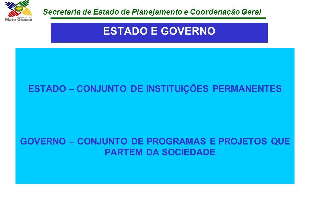 ESTADO E GOVERNO ESTADO – CONJUNTO DE INSTITUIÇÕES PERMANENTES