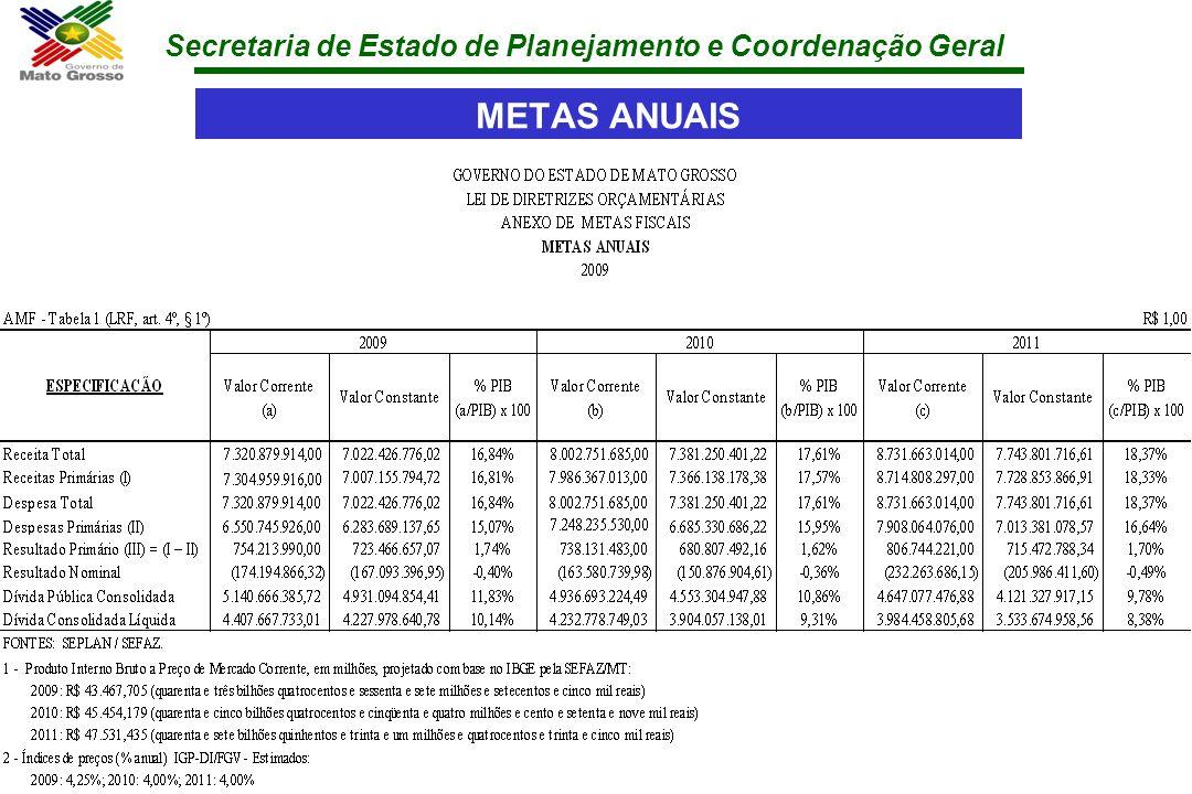 METAS ANUAIS