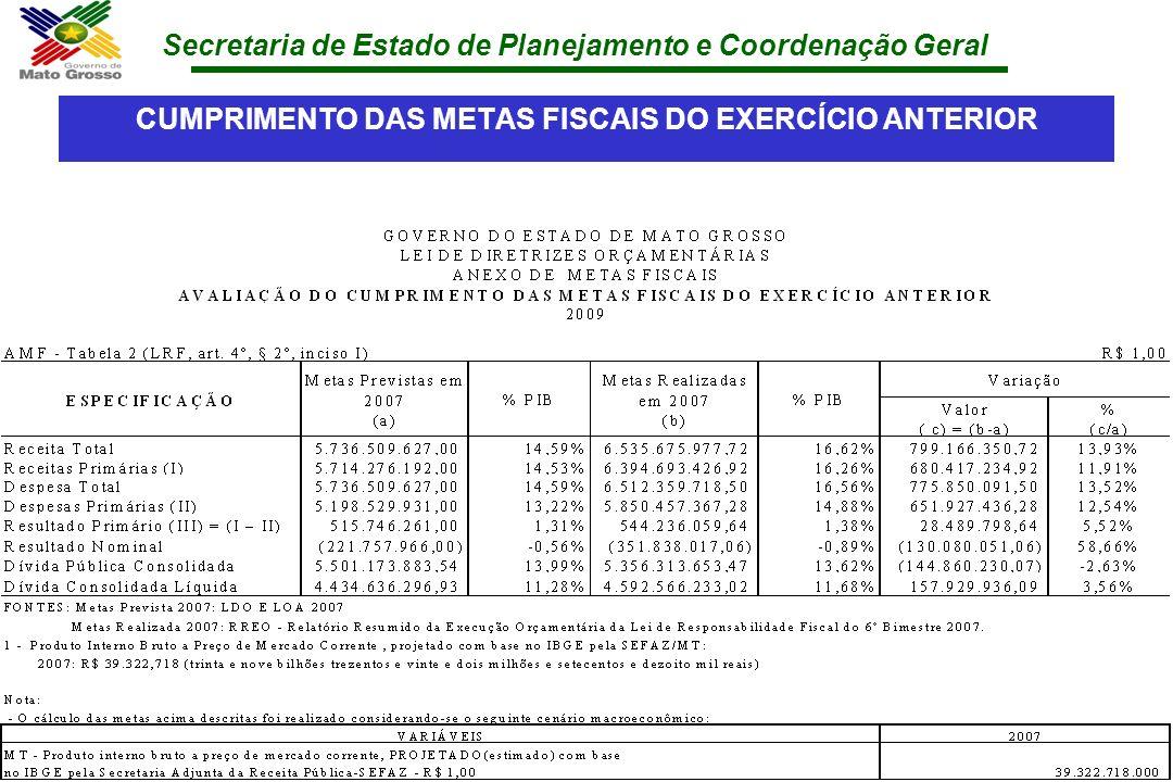 CUMPRIMENTO DAS METAS FISCAIS DO EXERCÍCIO ANTERIOR