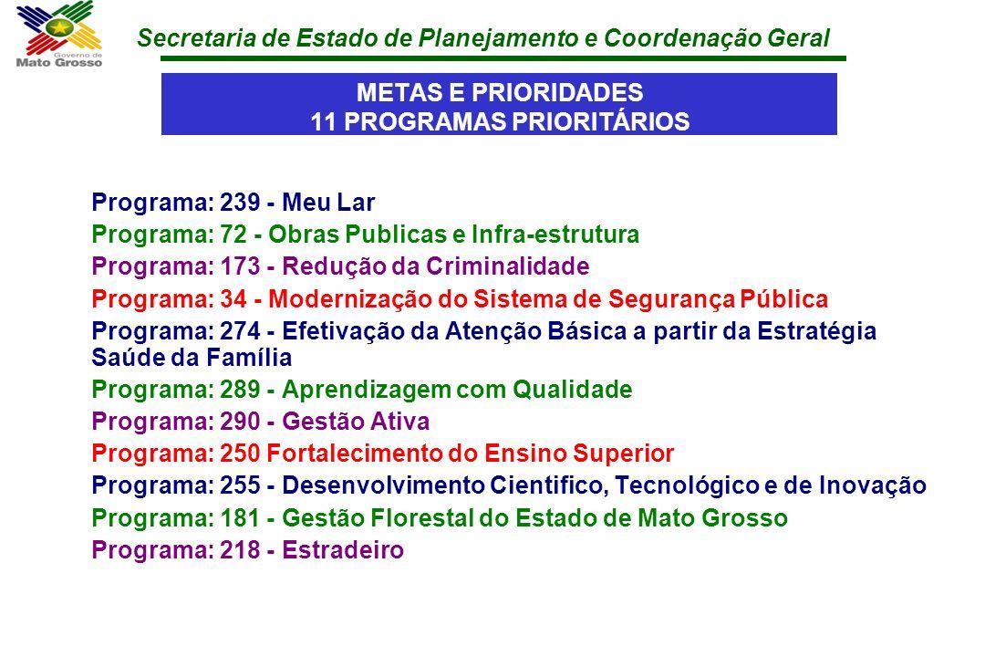 METAS E PRIORIDADES 11 PROGRAMAS PRIORITÁRIOS
